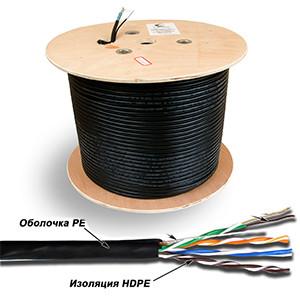 кабель utp для внешней прокладки